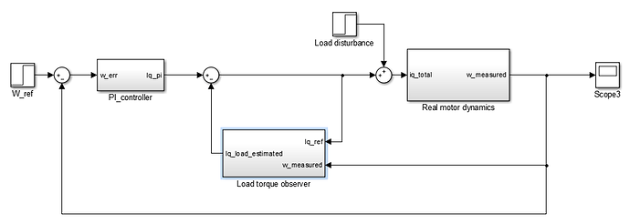 load_observer_overall_scheme
