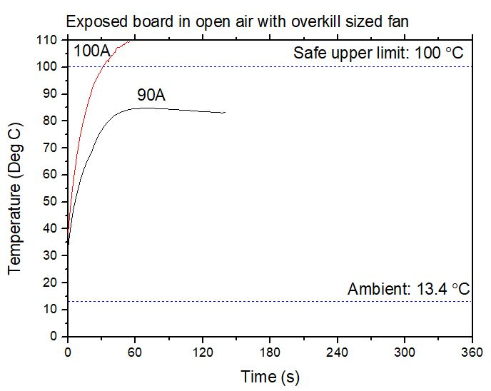 Exposed%20board%20in%20air%20with%20overkill%20fan
