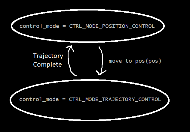 trajectory_pos_state