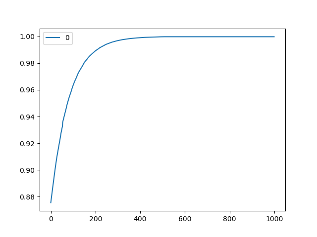 spi_error_rate